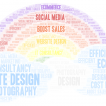 Monthly Digital Marketing Services in Penrith